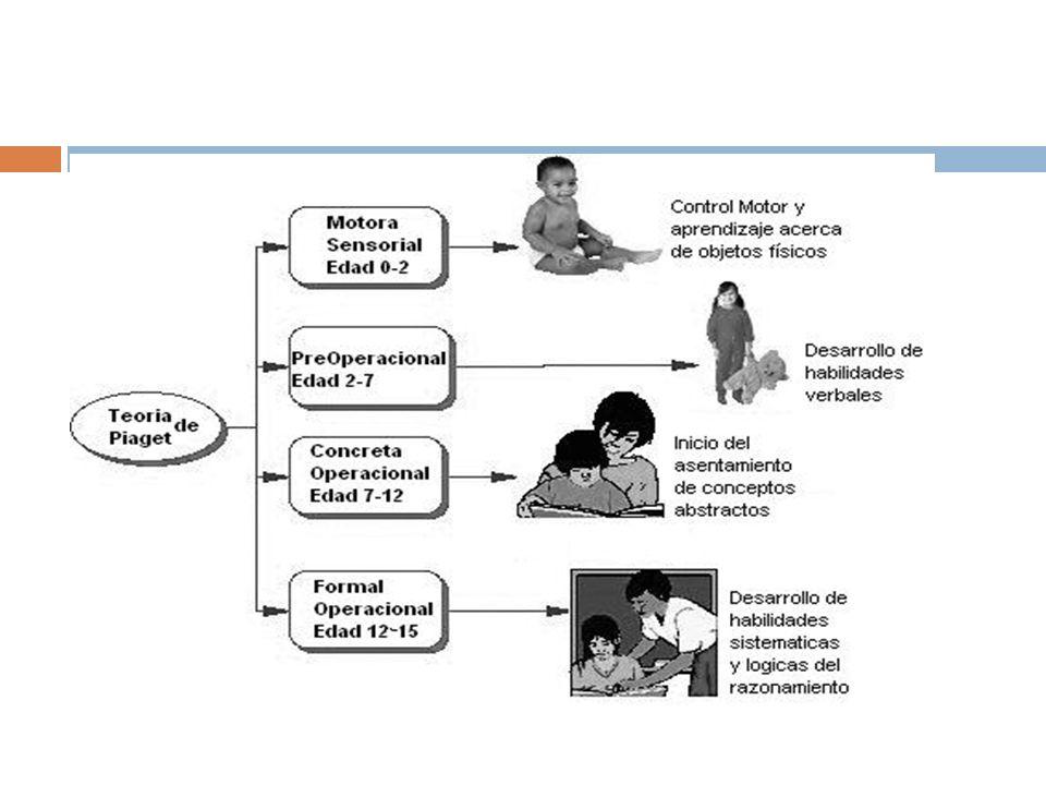 Fase 1: Organización de los grupos Búsqueda de información: Clasificación de los países, según la puntuación obtenida en el Índice de Desarrollo Humano.