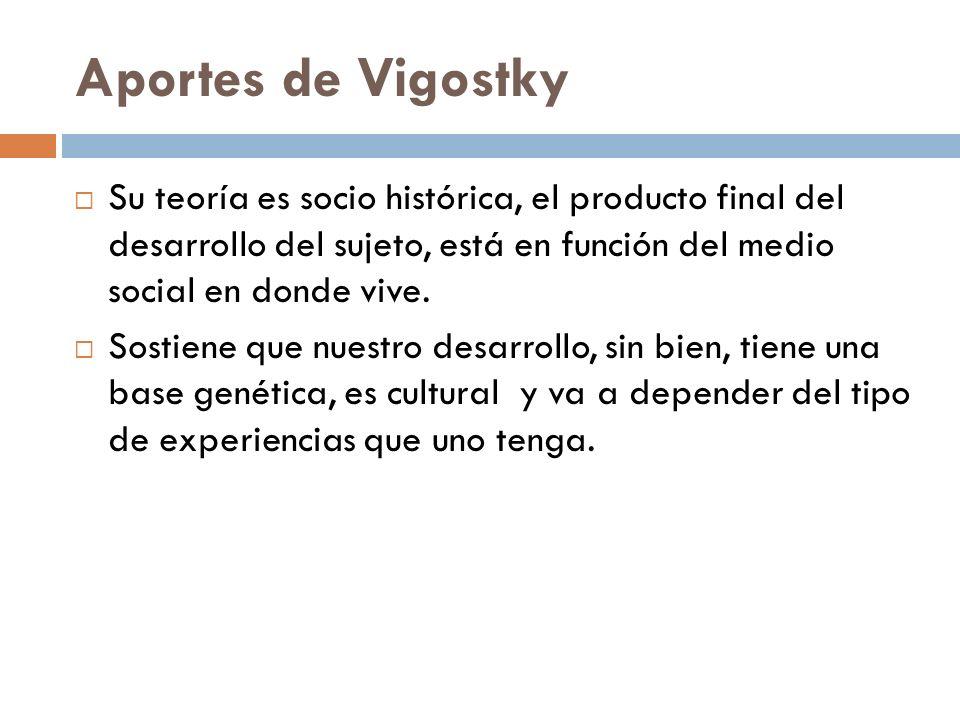 Aportes de Vigostky Su teoría es socio histórica, el producto final del desarrollo del sujeto, está en función del medio social en donde vive. Sostien