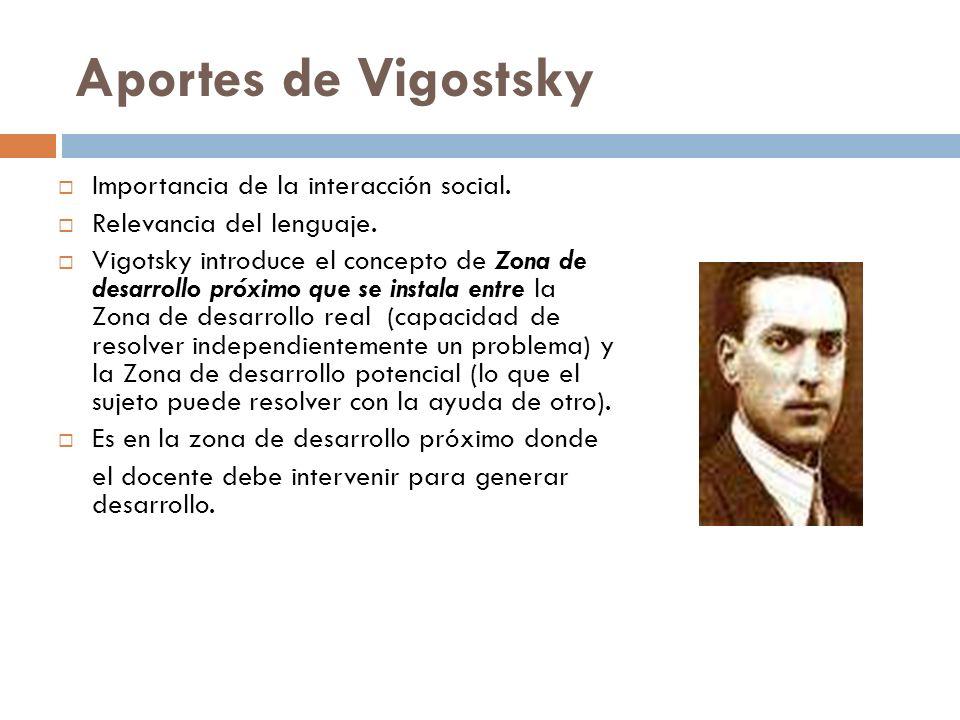 Aportes de Vigostsky Importancia de la interacción social. Relevancia del lenguaje. Vigotsky introduce el concepto de Zona de desarrollo próximo que s