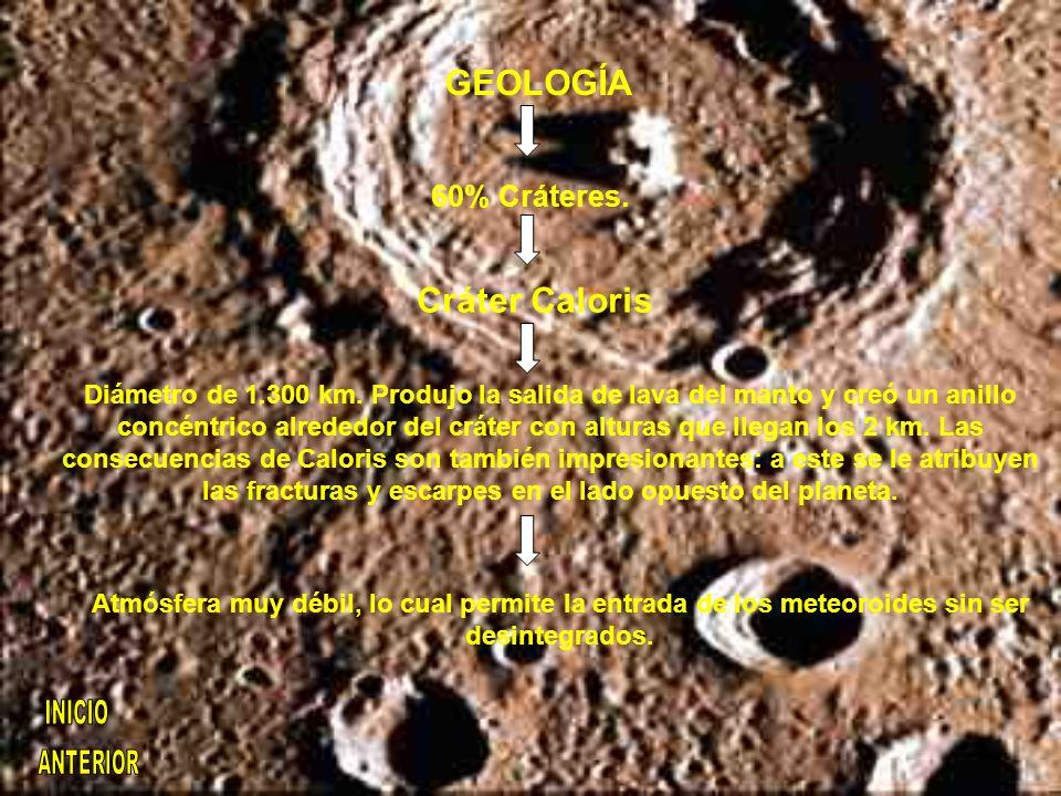 GEOLOGÍA 60% Cráteres.Cráter Caloris Diámetro de 1.300 km.
