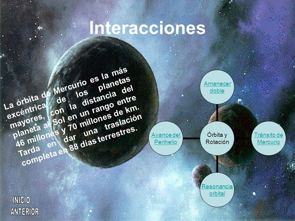 Interacciones La órbita de Mercurio es la más excéntrica de los planetas mayores, con la distancia del planeta al Sol en un rango entre 46 millones y 70 millones de km.