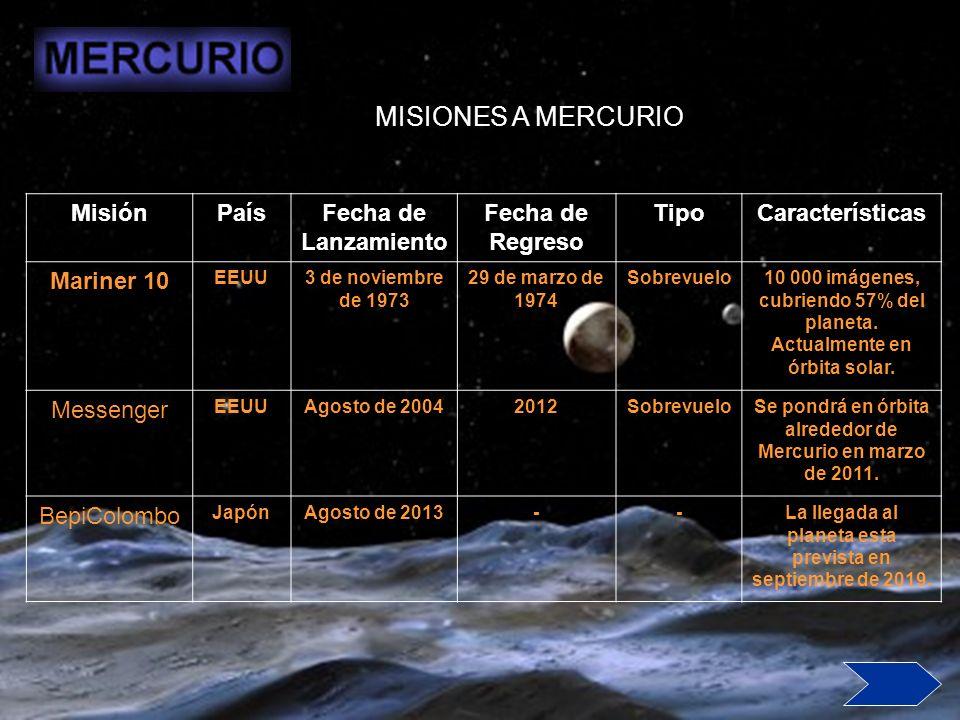 Misiones a Mercurio: MisiónPaísFecha de Lanzamiento Fecha de Regreso TipoCaracterísticas Mariner 10 EEUU3 de noviembre de 1973 29 de marzo de 1974 Sob