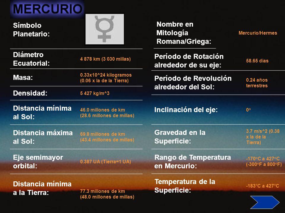 Símbolo Planetario: Diámetro Ecuatorial: 4 878 km (3 030 millas) Masa: 0.33x10^24 kilogramos (0.06 x la de la Tierra) Densidad: 5 427 kg/m^3 Distancia