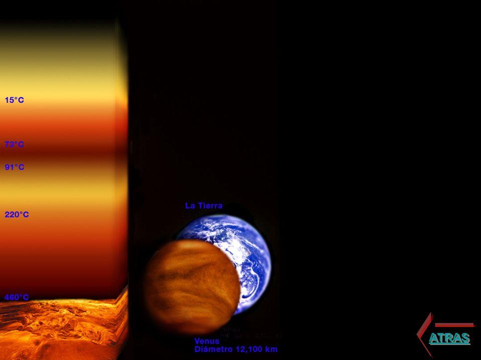 Estadísticas de Venus Símbolo Planetario: Nombre en la Mitología Greco- Romana: Venus/Afrodita Diámetro: 12,104 km (7,522 millas) Período de Rotación Sobre el Eje: 243 días (retrógrado) Masa: 4.87x10^24 kilogramos (0.82 x Tierra) Período de Revolución Alrededor del Sol: 0.62 años Densidad: 5,243 kg/m^3 Inclinación del Eje: 177-178 o Distancia Mínima Desde el Sol: 108 millones de Km.