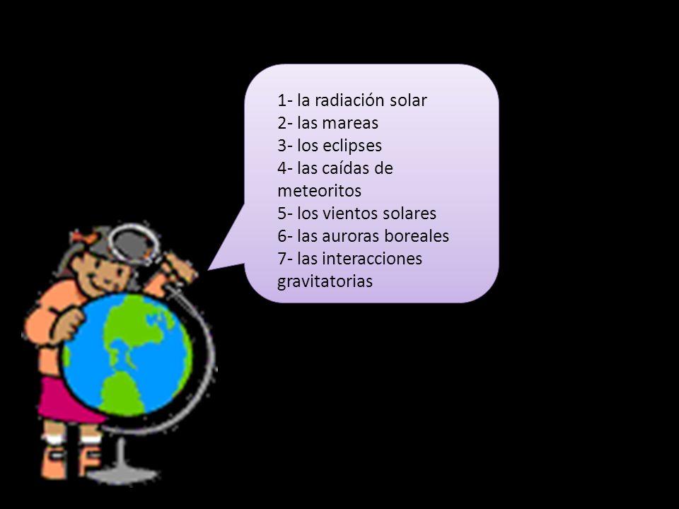 ¿Quién puede mencionar algunos fenómenos que pongan en evidencia las interacciones de la Tierra con los otros elementos que integran el Sistema Solar?