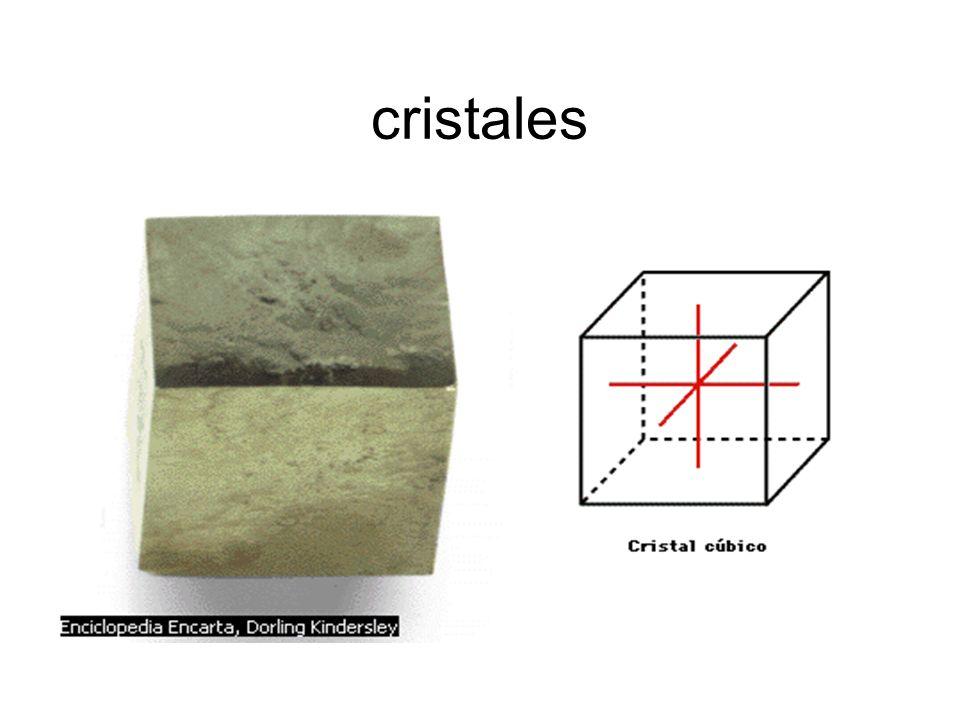 INTRUSIVAS: (plutónicas): Solidifican en el interior de la corteza. Aparecen por denudación o por fuerzas tectónicas que las elevan y las exponen al m