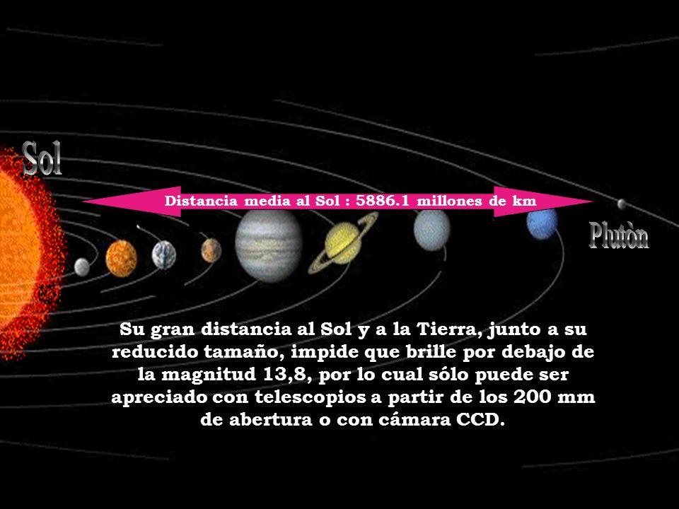 Su gran distancia al Sol y a la Tierra, junto a su reducido tamaño, impide que brille por debajo de la magnitud 13,8, por lo cual sólo puede ser apreciado con telescopios a partir de los 200 mm de abertura o con cámara CCD.