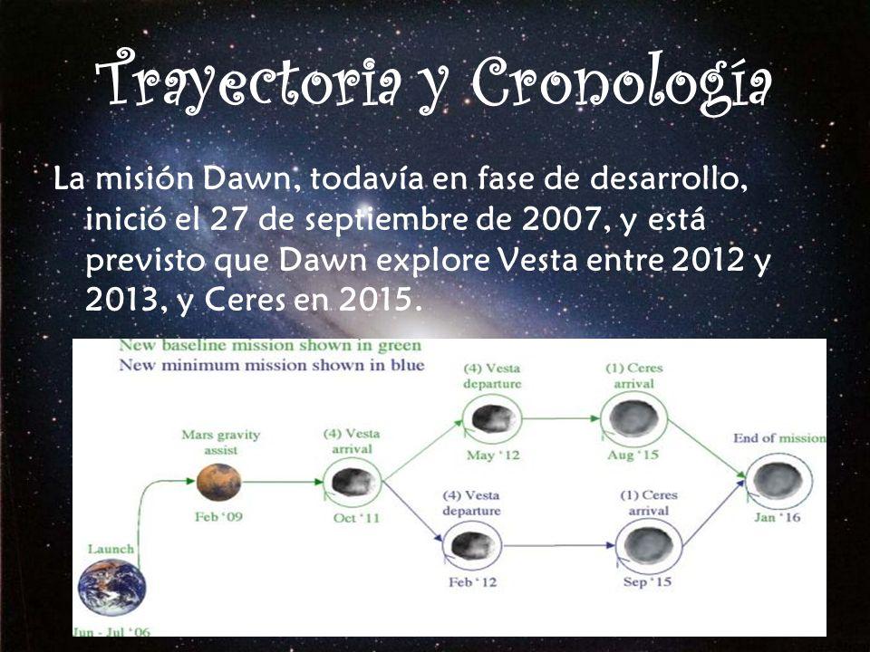 Objetivos La explicación del nacimiento del sistema solar producido hace 4.6 mil millones de años La naturaleza de los elementos que forman las entidades similares a la tierra.