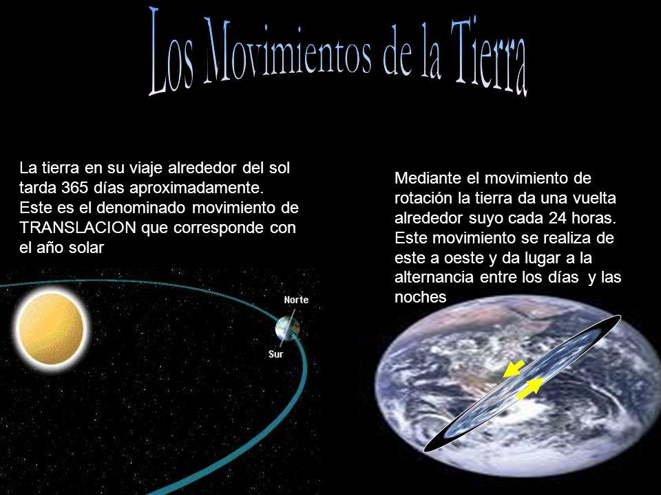 La tierra en su viaje alrededor del sol tarda 365 días aproximadamente.
