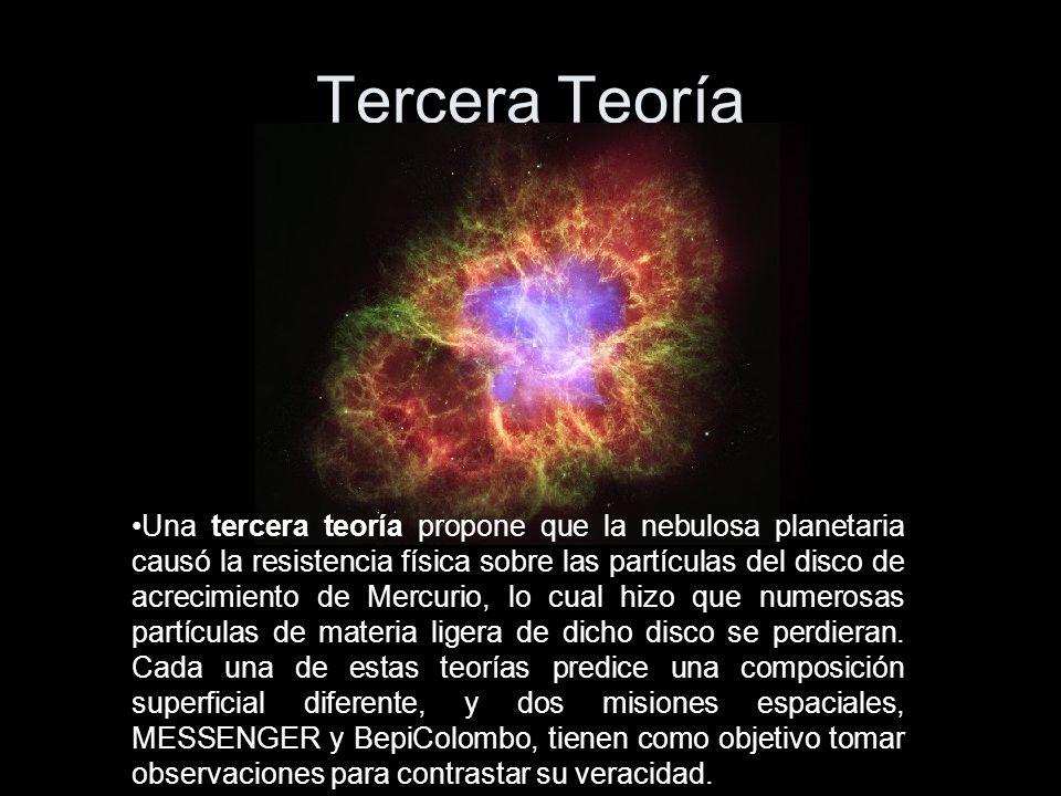 Tercera Teoría Una tercera teoría propone que la nebulosa planetaria causó la resistencia física sobre las partículas del disco de acrecimiento de Mercurio, lo cual hizo que numerosas partículas de materia ligera de dicho disco se perdieran.