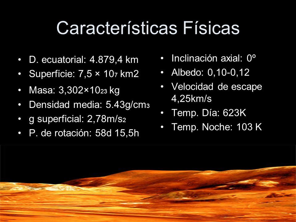 Características Físicas D.