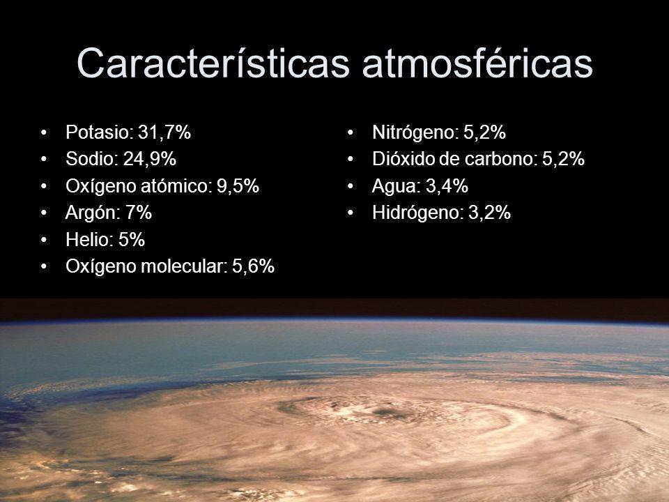 Características atmosféricas Potasio: 31,7% Sodio: 24,9% Oxígeno atómico: 9,5% Argón: 7% Helio: 5% Oxígeno molecular: 5,6% Nitrógeno: 5,2% Dióxido de carbono: 5,2% Agua: 3,4% Hidrógeno: 3,2%