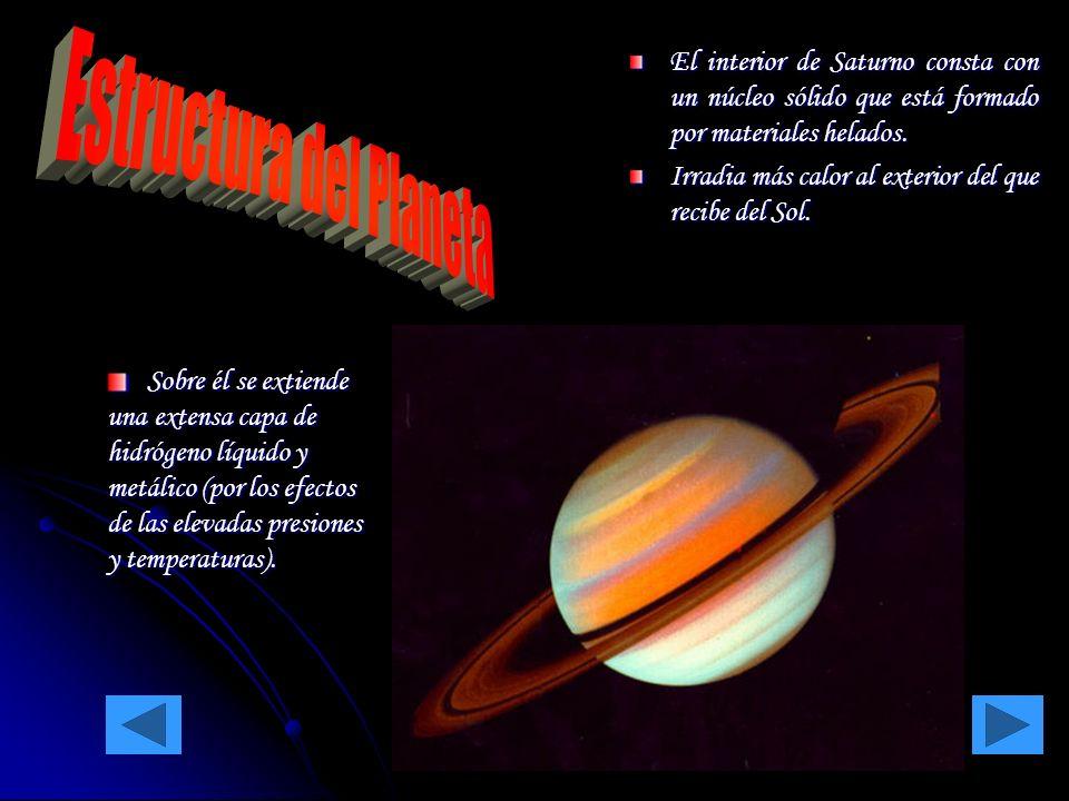 El interior de Saturno consta con un núcleo sólido que está formado por materiales helados. Irradia más calor al exterior del que recibe del Sol. Sobr