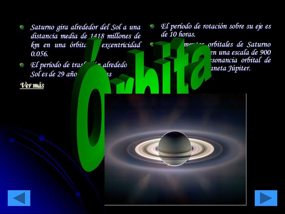 Saturno gira alrededor del Sol a una distancia media de 1418 millones de km en una órbita de excentricidad 0.056. El período de traslación alrededor d