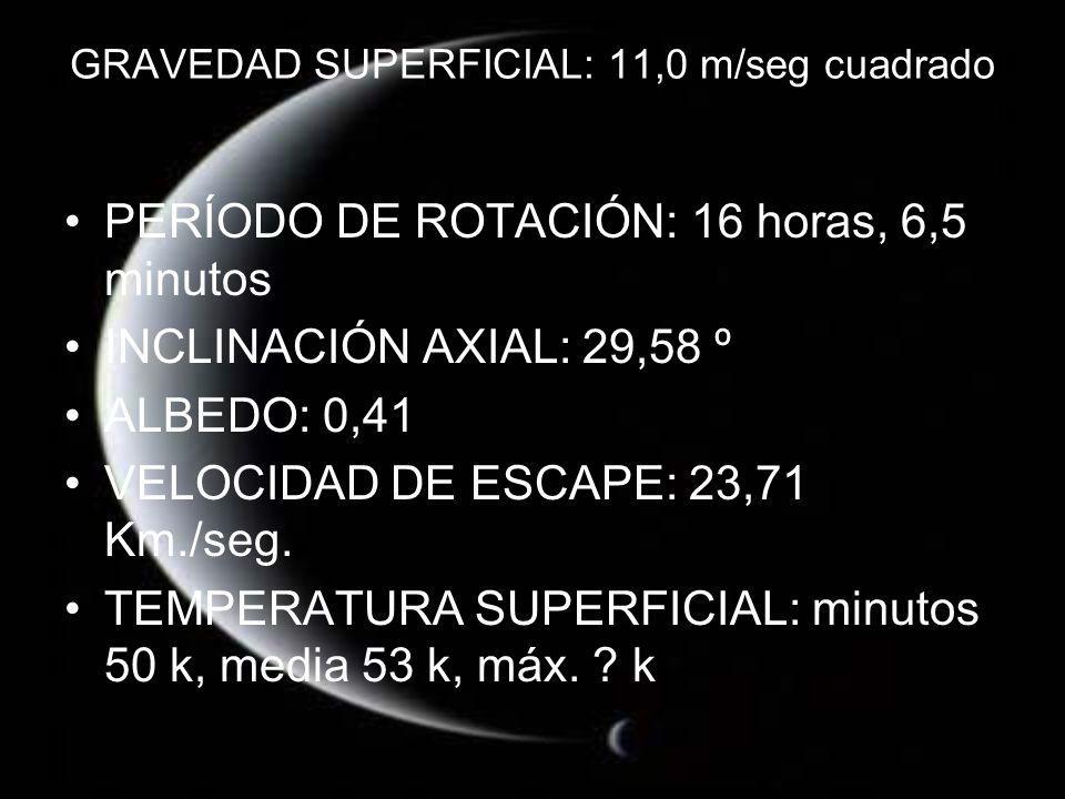 GRAVEDAD SUPERFICIAL: 11,0 m/seg cuadrado PERÍODO DE ROTACIÓN: 16 horas, 6,5 minutos INCLINACIÓN AXIAL: 29,58 º ALBEDO: 0,41 VELOCIDAD DE ESCAPE: 23,7