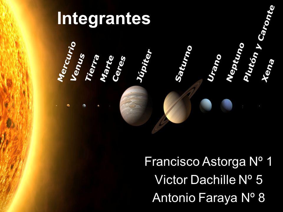 Integrantes Francisco Astorga Nº 1 Victor Dachille Nº 5 Antonio Faraya Nº 8
