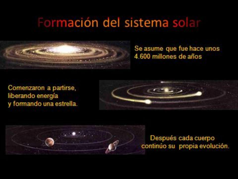 El sistema solar está formado por el Sol, nueve planetas y sus satélites, asteroides, cometas y meteoritos, y polvo y gas interplanetario.