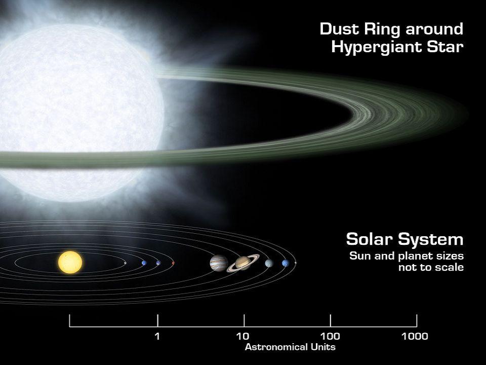 El Sol contiene el 99.85% de toda la materia en el Sistema Solar.