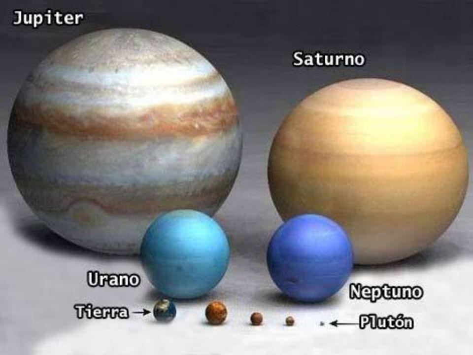 Si se pudiera mirar hacia el sistema solar por encima del polo norte de la Tierra, parecería que los planetas se movían alrededor del Sol en dirección contraria a la de las agujas del reloj.
