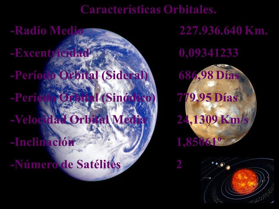 Marte es un mundo mucho más pequeño que la Tierra. Sus principales características, en proporción con las del globo terrestre, son las siguientes: diá