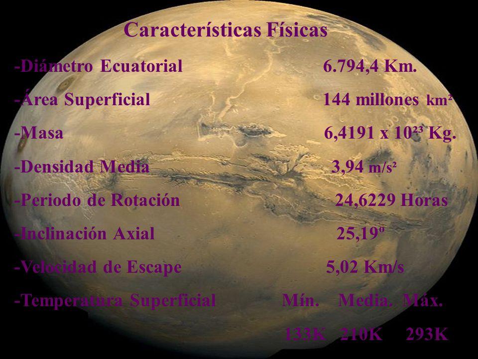 Características Orbitales. -Radio Medio 227.936.640 Km. -Excentricidad 0,09341233 -Período Orbital (Sideral) 686,98 Días -Período Orbital (Sinódico) 7