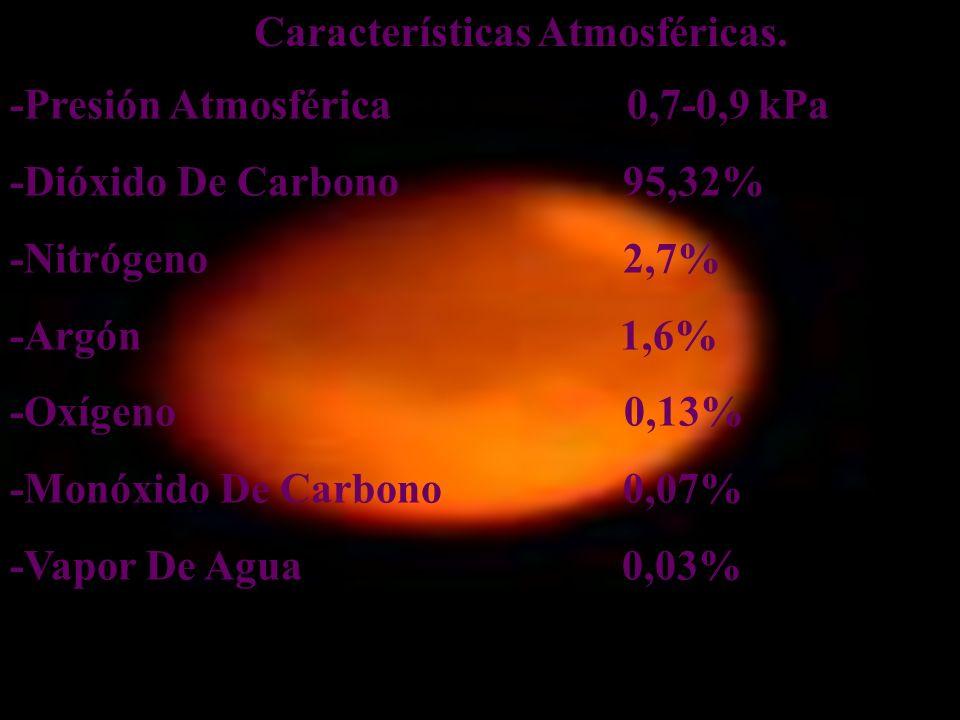 Características Físicas -Diámetro Ecuatorial 6.794,4 Km. -Área Superficial 144 millones km² -Masa 6,4191 x 10²³ Kg. -Densidad Media 3,94 m/s² -Periodo