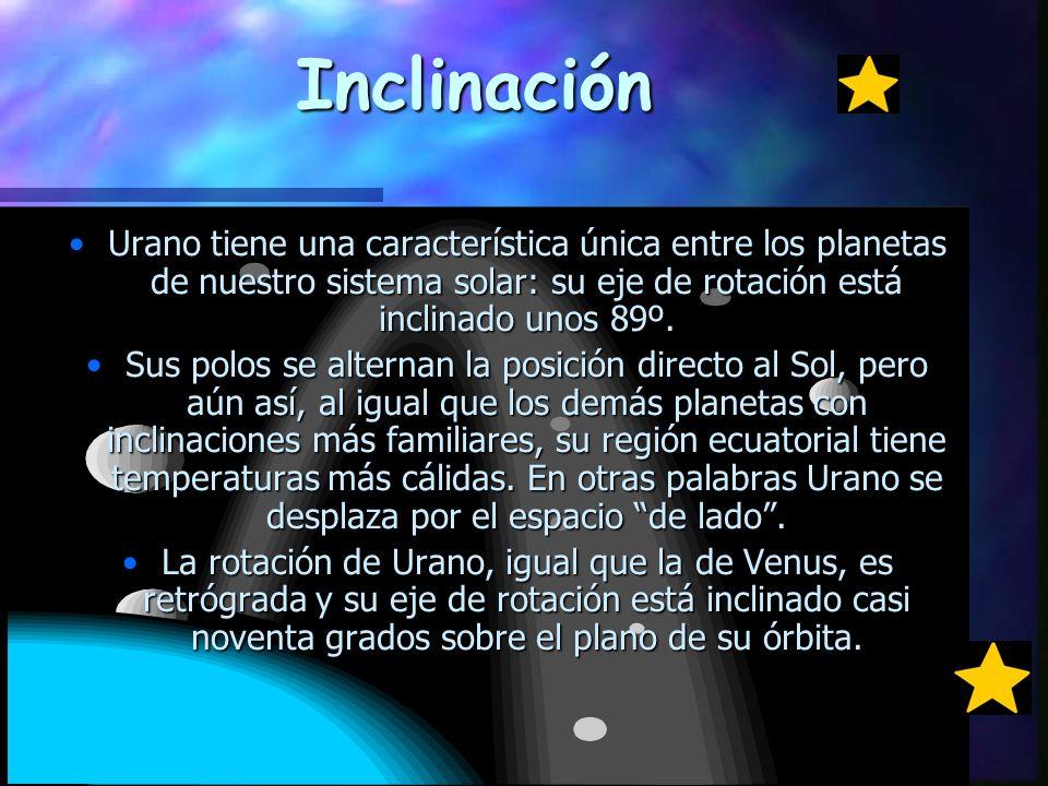 Inclinación Urano tiene una característica única entre los planetas de nuestro sistema solar: su eje de rotación está inclinado unos 89º.Urano tiene una característica única entre los planetas de nuestro sistema solar: su eje de rotación está inclinado unos 89º.
