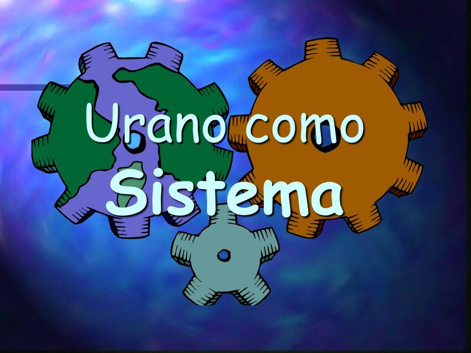 Satélites Naturales Urano tiene 27 satélites naturales conocidos.Urano tiene 27 satélites naturales conocidos. Los nombres de los satélites de Urano s