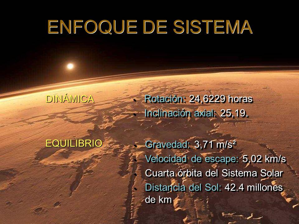 ENFOQUE DE SISTEMA Rotación: 24,6229 horas Rotación: 24,6229 horas Inclinación axial: 25,19 Inclinación axial: 25,19 Rotación: 24,6229 horas Rotación: 24,6229 horas Inclinación axial: 25,19 Inclinación axial: 25,19 Gravedad: 3,71 m/s² Gravedad: 3,71 m/s² Velocidad de escape: 5,02 km/s Velocidad de escape: 5,02 km/s Cuarta órbita del Sistema Solar Cuarta órbita del Sistema Solar Distancia del Sol: 42.4 millones de km Distancia del Sol: 42.4 millones de km Gravedad: 3,71 m/s² Gravedad: 3,71 m/s² Velocidad de escape: 5,02 km/s Velocidad de escape: 5,02 km/s Cuarta órbita del Sistema Solar Cuarta órbita del Sistema Solar Distancia del Sol: 42.4 millones de km Distancia del Sol: 42.4 millones de km DINÁMICA EQUILIBRIO