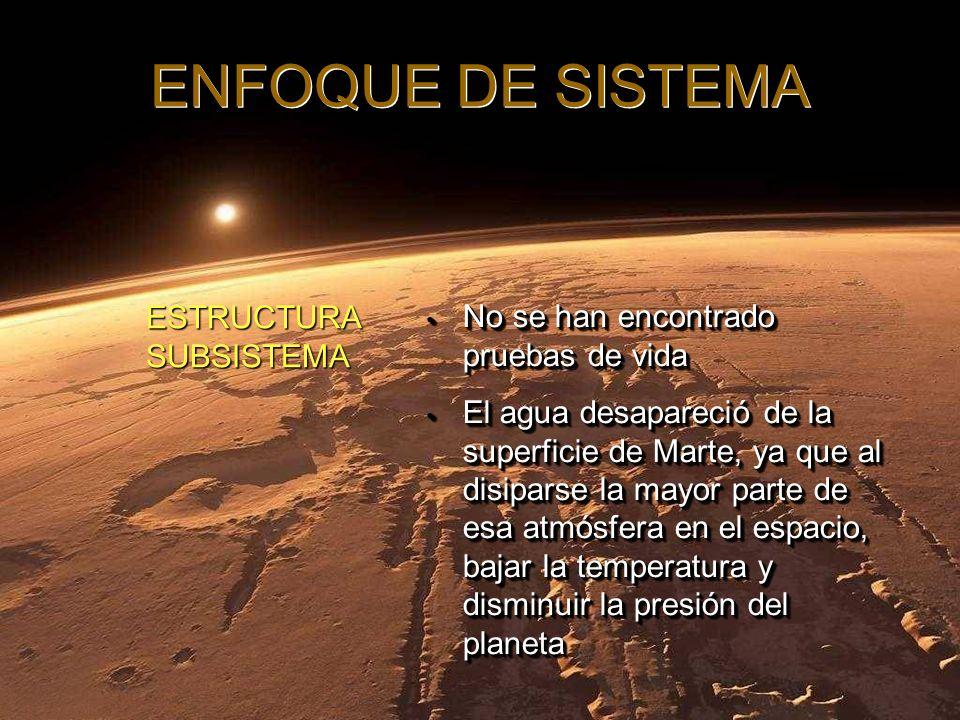 No se han encontrado pruebas de vida No se han encontrado pruebas de vida El agua desapareció de la superficie de Marte, ya que al disiparse la mayor parte de esa atmósfera en el espacio, bajar la temperatura y disminuir la presión del planeta El agua desapareció de la superficie de Marte, ya que al disiparse la mayor parte de esa atmósfera en el espacio, bajar la temperatura y disminuir la presión del planeta No se han encontrado pruebas de vida No se han encontrado pruebas de vida El agua desapareció de la superficie de Marte, ya que al disiparse la mayor parte de esa atmósfera en el espacio, bajar la temperatura y disminuir la presión del planeta El agua desapareció de la superficie de Marte, ya que al disiparse la mayor parte de esa atmósfera en el espacio, bajar la temperatura y disminuir la presión del planeta ESTRUCTURA SUBSISTEMA ENFOQUE DE SISTEMA