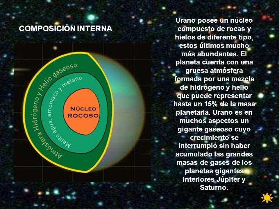 Urano posee un núcleo compuesto de rocas y hielos de diferente tipo, estos últimos mucho más abundantes. El planeta cuenta con una gruesa atmósfera fo