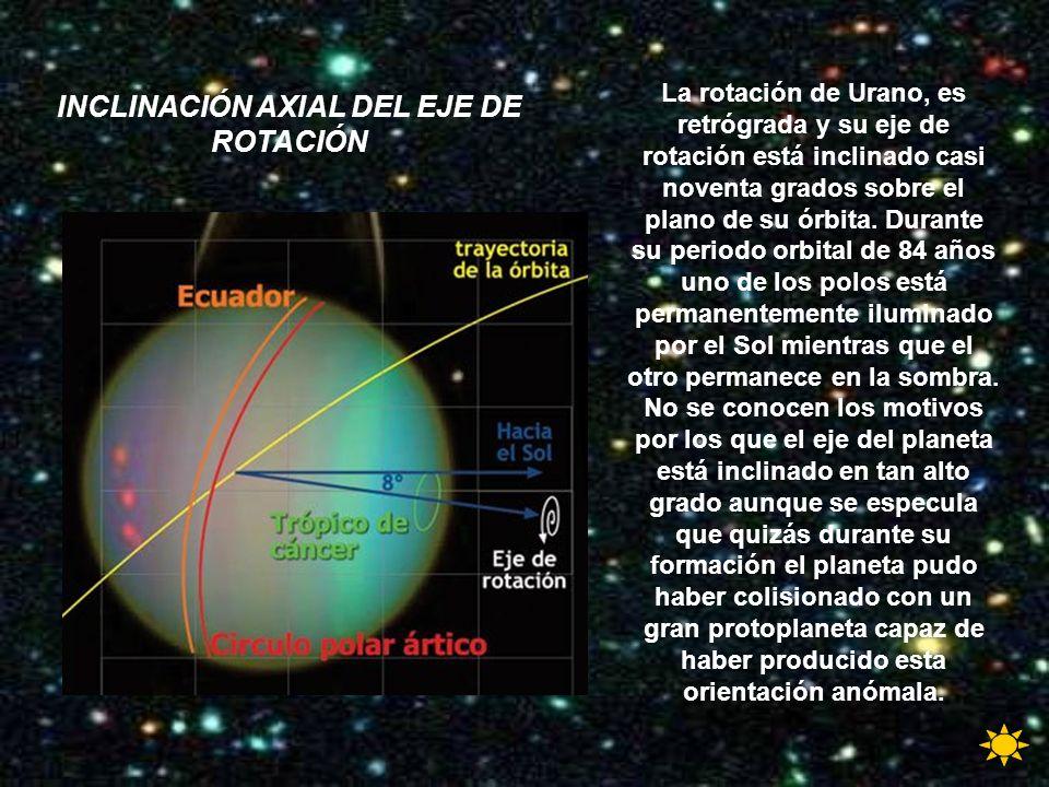 La rotación de Urano, es retrógrada y su eje de rotación está inclinado casi noventa grados sobre el plano de su órbita. Durante su periodo orbital de