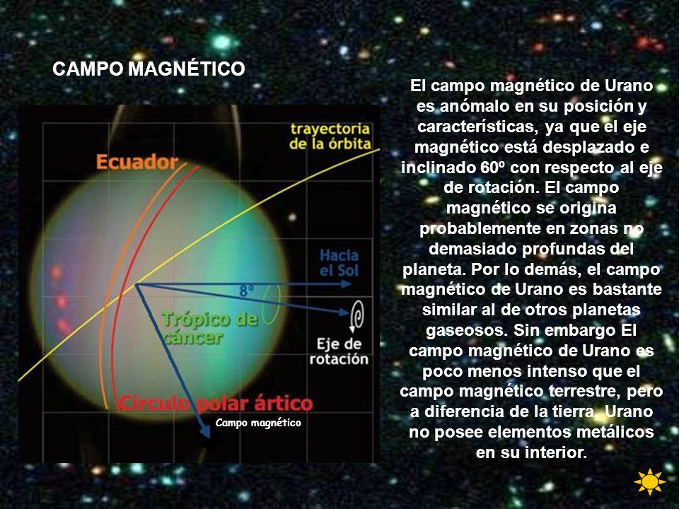 Campo magnético El campo magnético de Urano es anómalo en su posición y características, ya que el eje magnético está desplazado e inclinado 60º con r