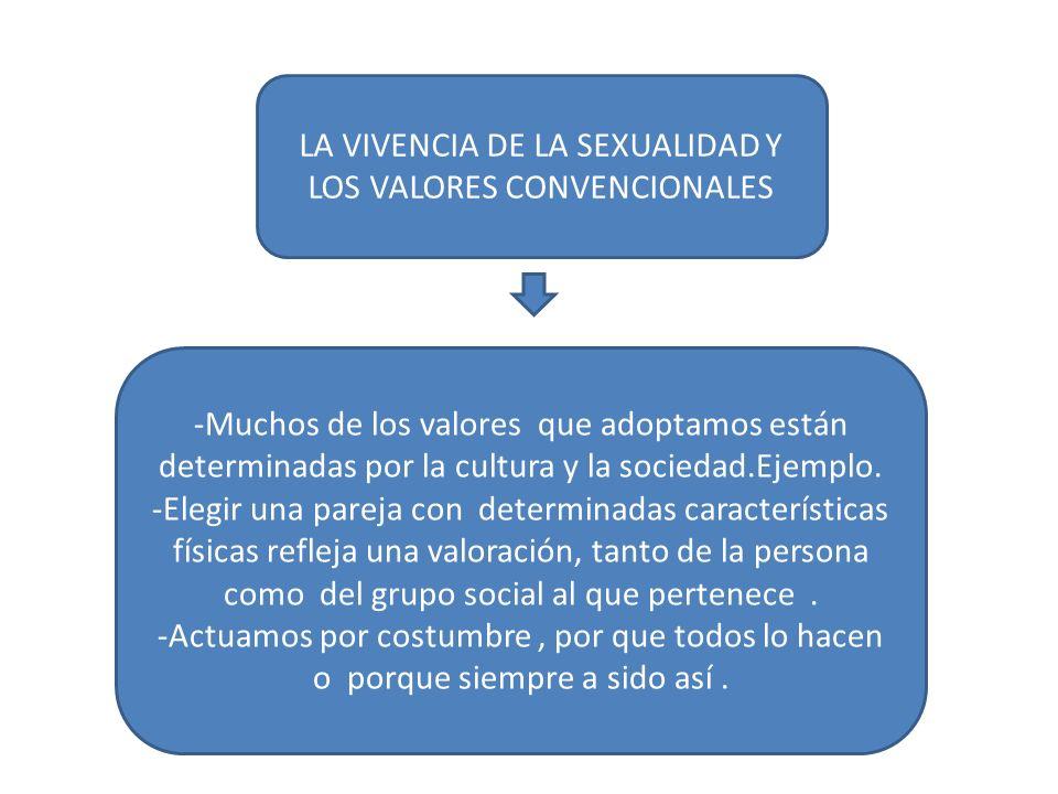 LA VIVENCIA DE LA SEXUALIDAD Y LOS VALORES CONVENCIONALES -Muchos de los valores que adoptamos están determinadas por la cultura y la sociedad.Ejemplo