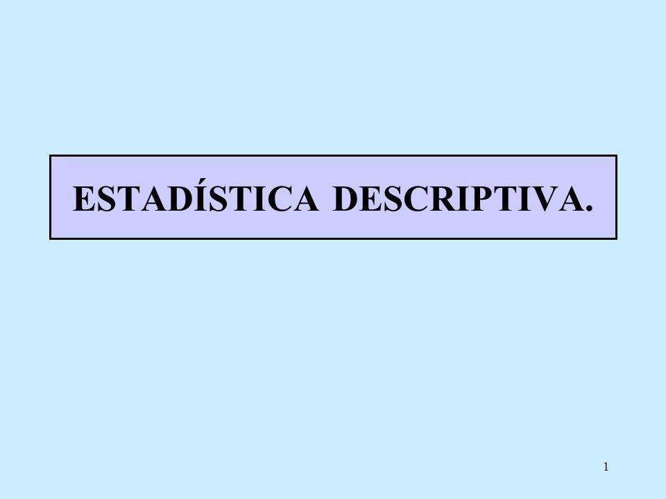 12 1 0.363 0.333 0.303 fifi 100 36.3 33.3 30.3 %f i 12Universitaria 33Total 11Media 10Basica nini Nivel educacional Tabla para datos cualitativos Número de cargas familiares nini fifi %f i NiNi FiFi %F i 0150.35735.7150.35725.7 1170.40440.4320.76176.1 2100.23823.8421100 Total421100 Tabla para datos cuantitativos discretos Frecuencia absoluta Frecuencia relativa Frecuencia acumulada i i