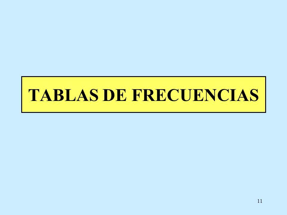 11 TABLAS DE FRECUENCIAS