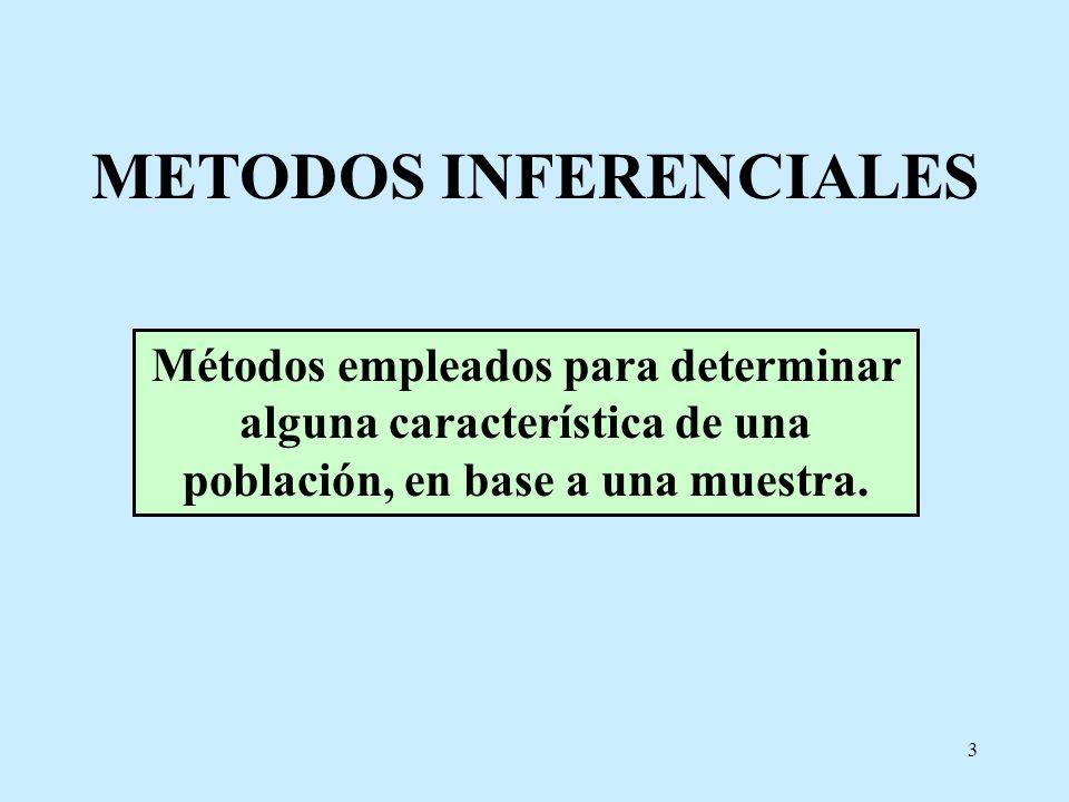 3 METODOS INFERENCIALES Métodos empleados para determinar alguna característica de una población, en base a una muestra.