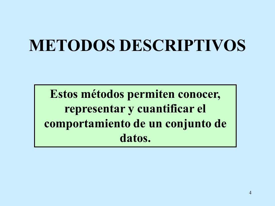 5 EJEMPLO 1.Presentación de conceptos.