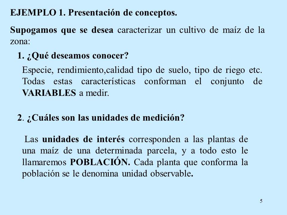5 EJEMPLO 1. Presentación de conceptos. Supogamos que se desea caracterizar un cultivo de maíz de la zona: 1. ¿Qué deseamos conocer? Especie, rendimie
