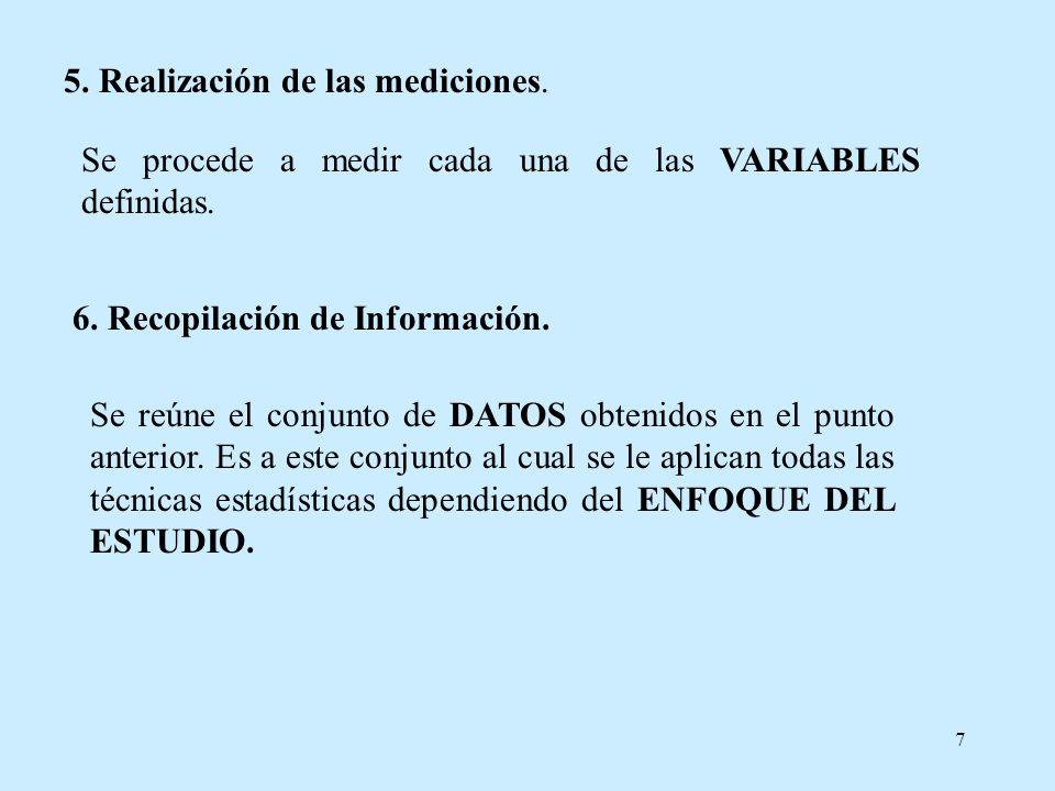 7 5. Realización de las mediciones. Se procede a medir cada una de las VARIABLES definidas. 6. Recopilación de Información. Se reúne el conjunto de DA