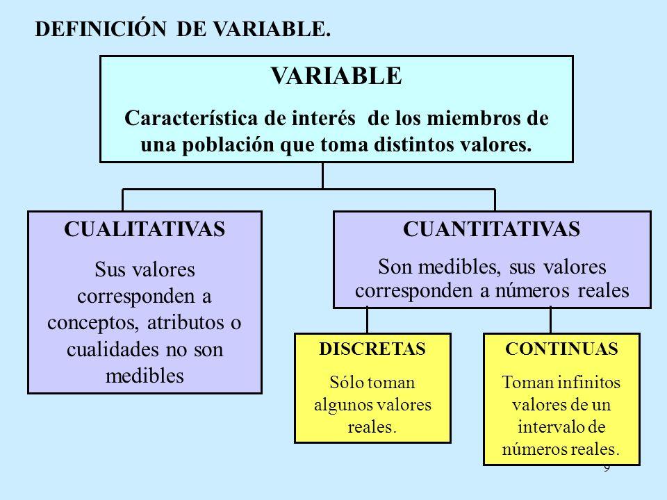 20 Gráficos Variable Cualitativa. Gráfico circular Gráfico barras