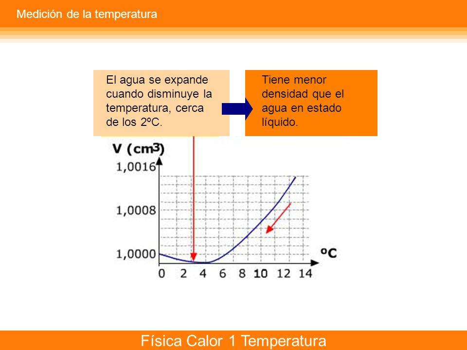 Física Calor 1 Temperatura Medición de la temperatura El agua se expande cuando disminuye la temperatura, cerca de los 2ºC. Tiene menor densidad que e