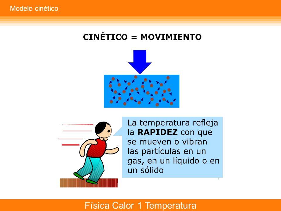 Física Calor 1 Temperatura Modelo cinético