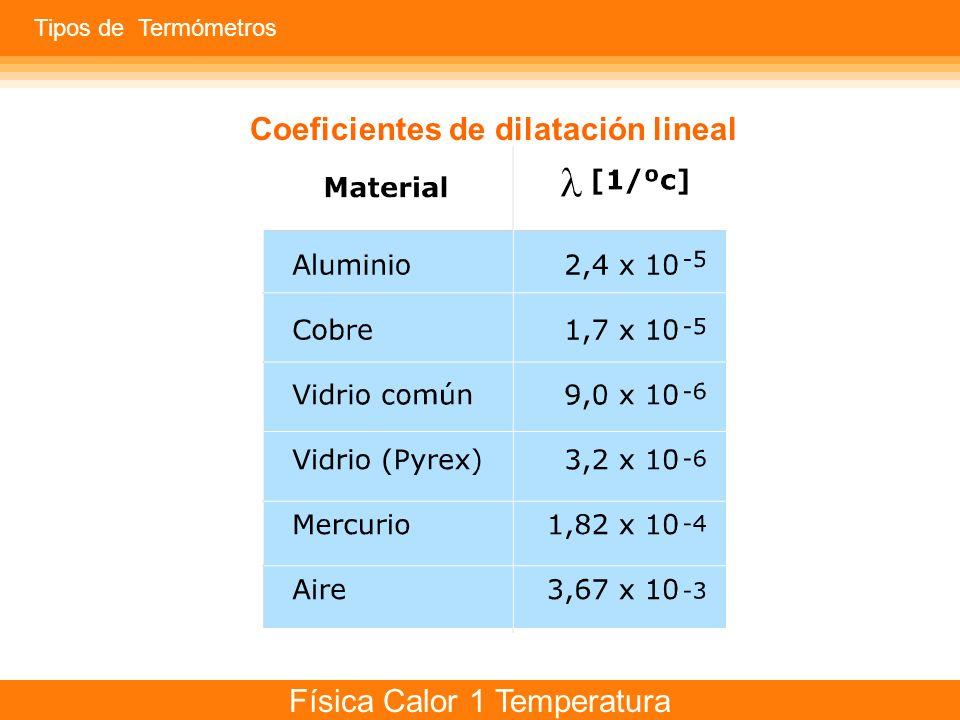 Física Calor 1 Temperatura Medición de la temperatura
