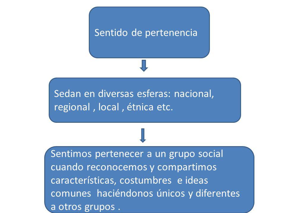 Sentido de pertenencia Sedan en diversas esferas: nacional, regional, local, étnica etc. Sentimos pertenecer a un grupo social cuando reconocemos y co