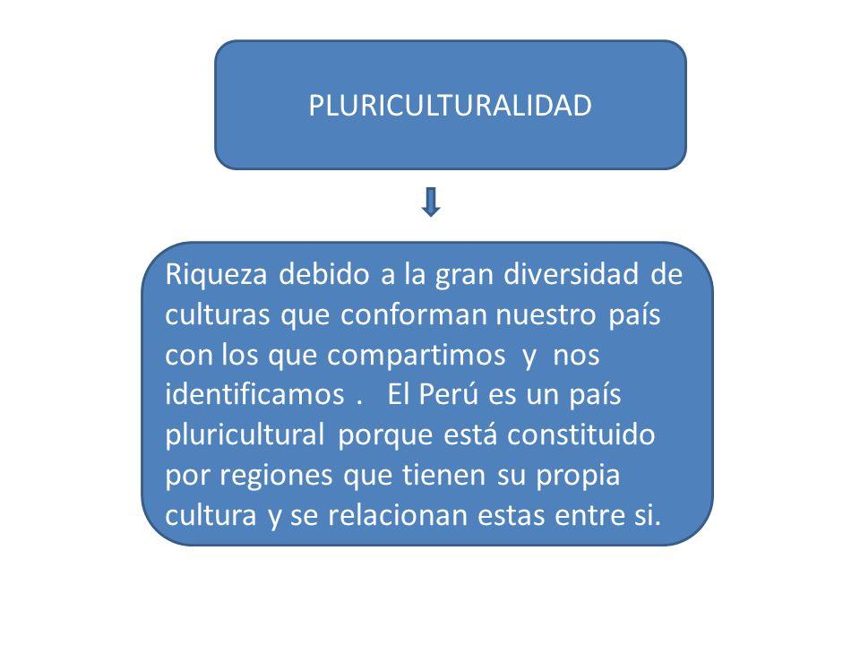 PLURICULTURALIDAD Riqueza debido a la gran diversidad de culturas que conforman nuestro país con los que compartimos y nos identificamos. El Perú es u