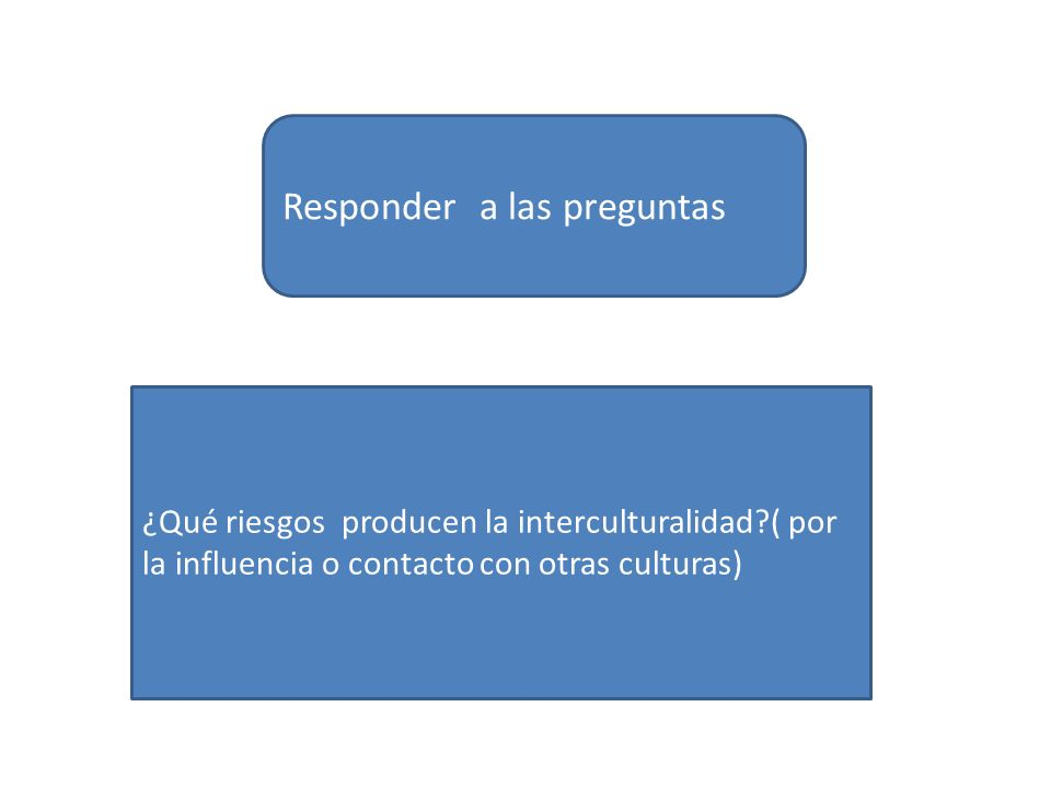 Responder a las preguntas ¿Qué riesgos producen la interculturalidad?( por la influencia o contacto con otras culturas)