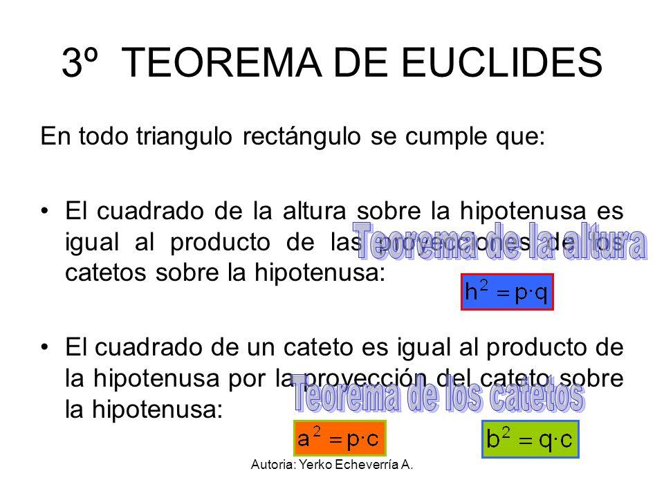 Autoria: Yerko Echeverría A. 3º TEOREMA DE EUCLIDES En todo triangulo rectángulo se cumple que: El cuadrado de la altura sobre la hipotenusa es igual