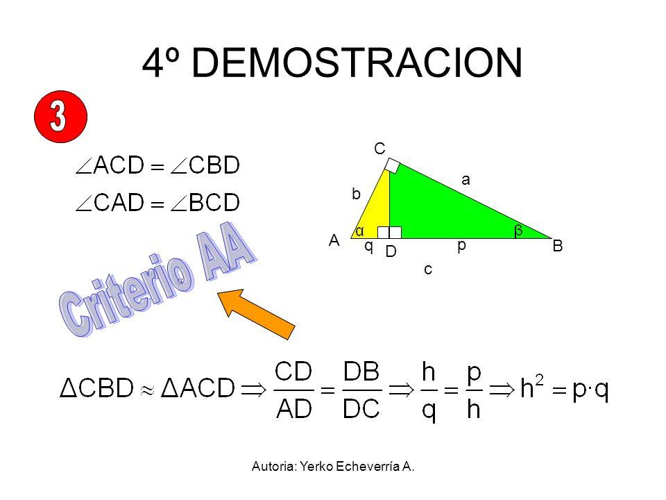 Autoria: Yerko Echeverría A. 4º DEMOSTRACION A B C D a b c q p