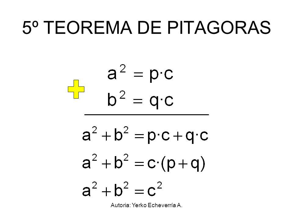 Autoria: Yerko Echeverría A. 5º TEOREMA DE PITAGORAS